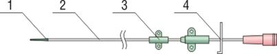 катетер периферический